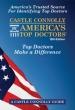 America's Top Doctors 12th Edition Dec 01, 2012